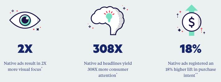 The Kardashian phenomenon ROI of native advertising.png