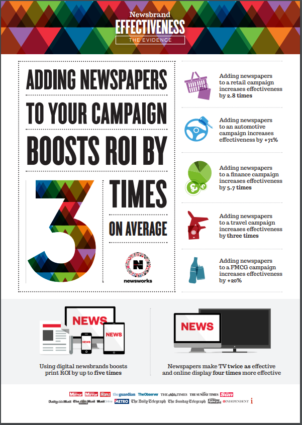 Print ads infographic.png
