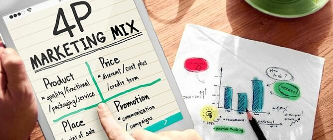 The 4 P's of the marketing mix and how to convert these to the 4 C's to focus on customer needs