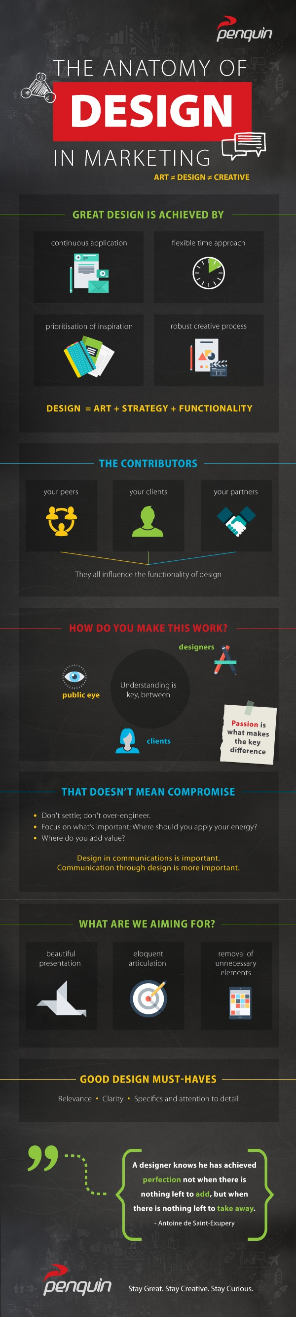 But is it Art? Penquin's infographic on what makes great design
