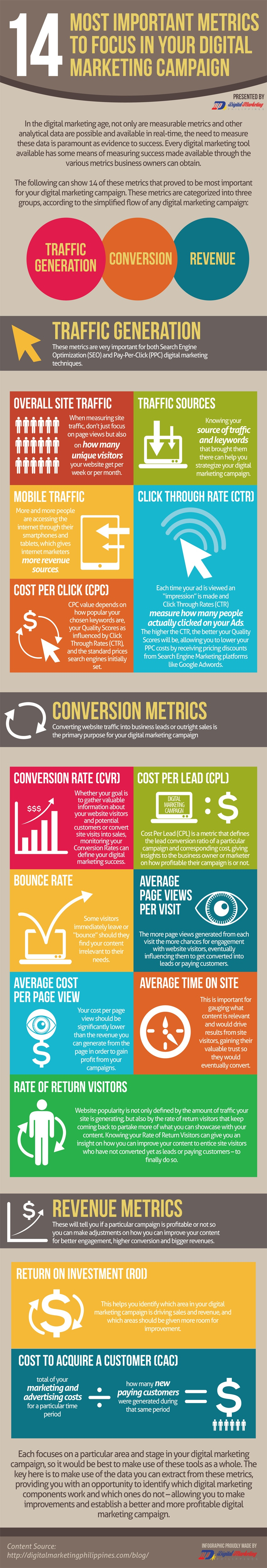 14-Most-Important-Metrics-to-Focus-in-Your-Digital-Marketing-Campaign.jpg
