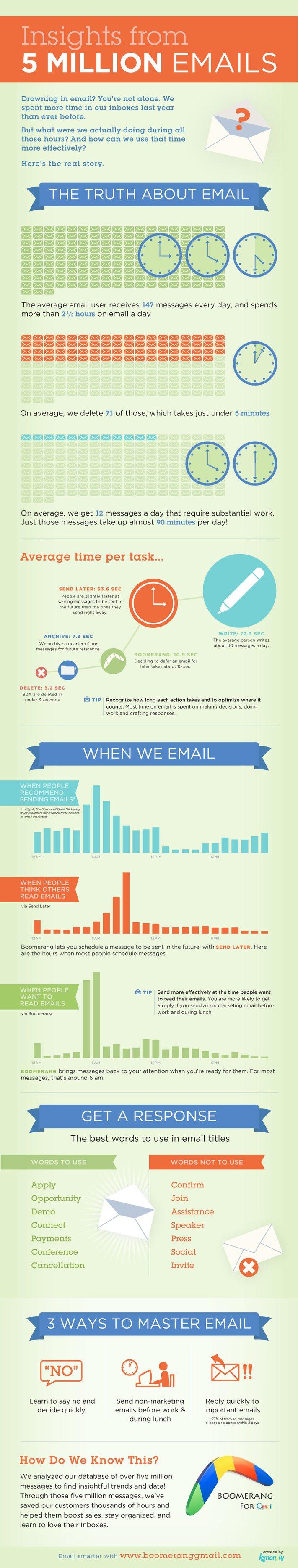 Boomerang-infographic_920px.jpg