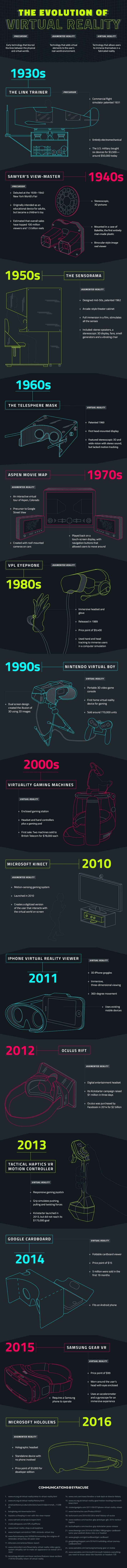 VirtualRealityEvolution.jpg