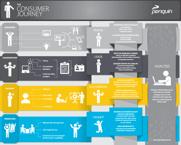 Consumer Journey Infographic Tiny