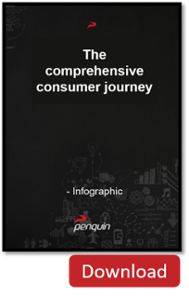 The comprehensive consumer journey